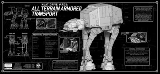 Star Wars Artwork Star Wars Artwork AT-AT Specplate